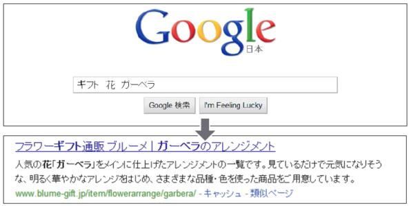 [ギフト 花 ガーベラ]という検索キーワードの検索結果