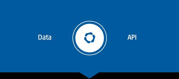 Movable Type の Data API