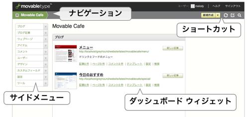 ウェブサイト ダッシュボード