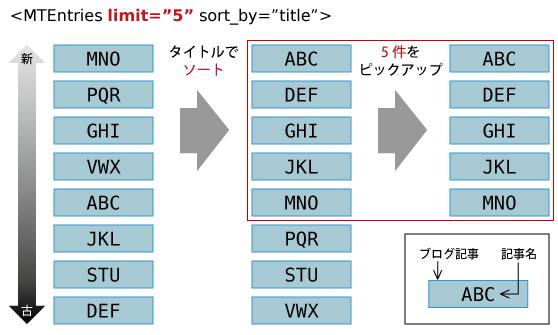 limit.png